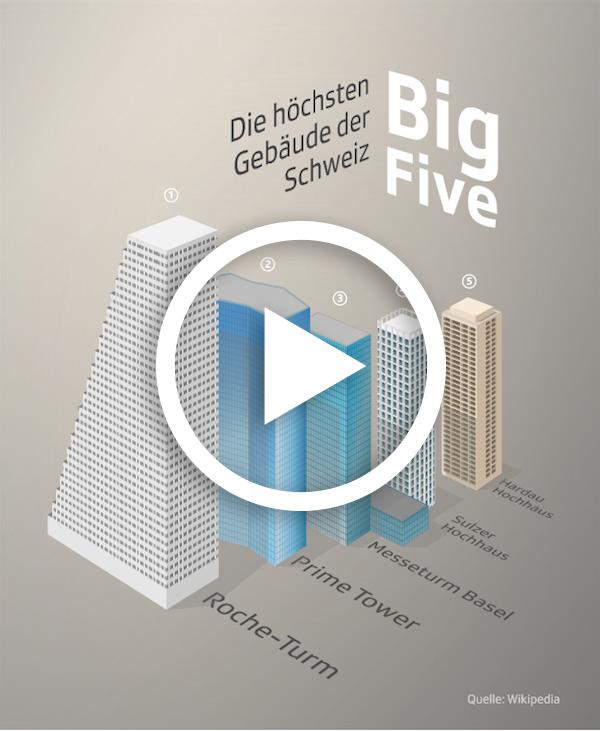 Big_5